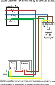 Ceiling Fan 3 Speed Wall Switch Wiring Diagram - Ceiling Fan Pull Chain Light Switch Wiring Diagram 5a248db1499fe to 3 Speed 1 20a