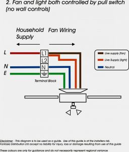 Ceiling Fan 3 Way Switch Wiring Diagram - Hunter Ceiling Fan 3 Way Switch Wiring Diagram Collection Ceiling Fan Pull Chain Switch Wiring 2b