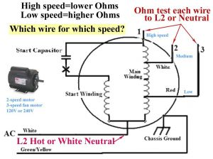 Ceiling Fan Wiring Diagram 3 Speed - Ceiling Fan Wiring Diagram with Capacitor Best I Need A Wire Endearing Enchanting 3 18r