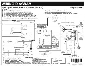 Central Air Conditioner Wiring Diagram - Wiring Diagram for Central Ac Unit Inspirationa Wiring Diagram for Ac Unit Best Home Air Conditioning 3m