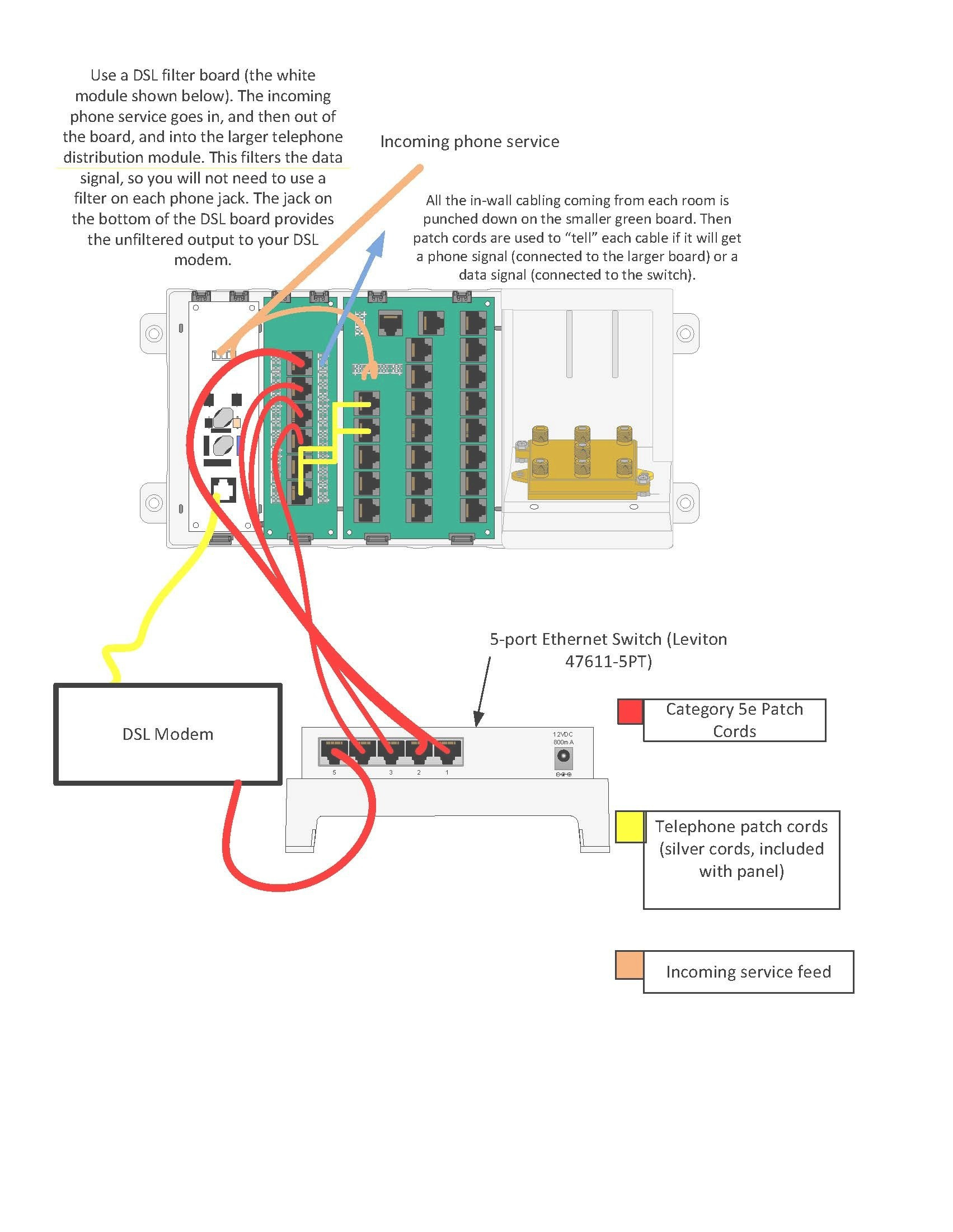 centurylink dsl wiring diagram Collection-Adsl Home Wiring Diagram Valid Home Phone Wiring for Dsl Diagram within Health Shop 10-h