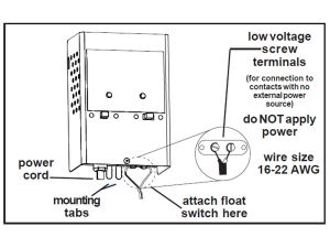 Clearstream Septic System Wiring Diagram - Aerobic Septic System Wiring Diagram Best How to Wire A Septic Tank Pump 29 with 14k