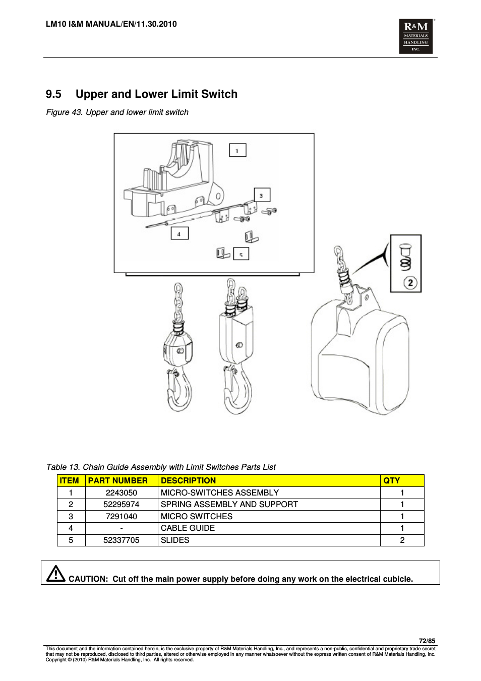 cm chain hoist wiring diagram wiring diagram 2019 rh c58 bs drabner de honda cm 200 wiring diagram cm hoist wiring diagram