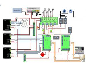 Cnc Router Wiring Diagram - Cnc Wiring Diagram 3t