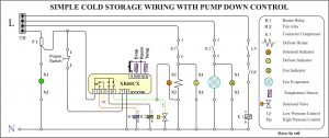 Cold Room Control Panel Wiring Diagram - Funky Dol Starter Control Circuit Diagram Ponent Best 3s
