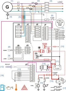 Cold Room Control Panel Wiring Diagram - Wiring Diagram for Alarm Keypad Fresh Vehicle Wiring Diagram App New Diesel Generator Control Panel Wiring 8c