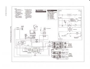 Coleman Electric Furnace Wiring Diagram - Coleman Wiring Diagram Manual Refrence Awesome Coleman Electric Furnace Wiring Diagram Wiring 12h