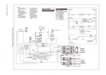 Coleman Evcon thermostat Wiring Diagram - W140 Ac Wiring Diagram Valid Coleman Evcon thermostat Wiring Diagram 14b