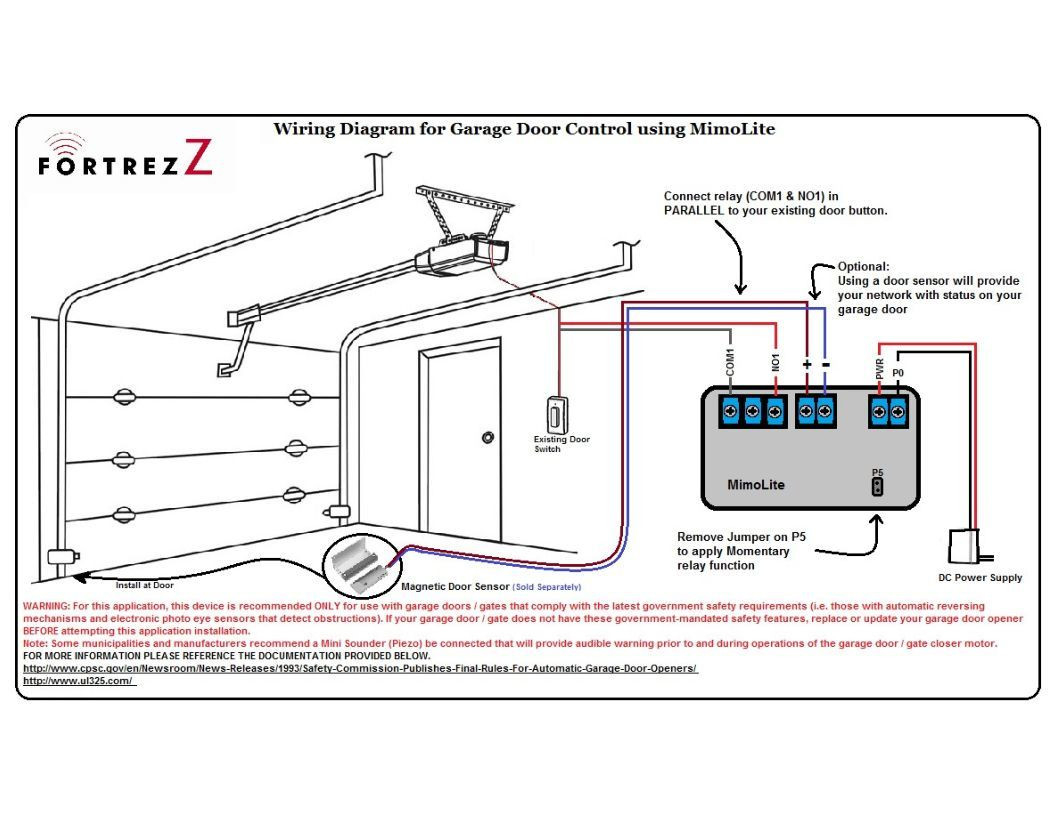 commercial overhead door wiring diagram sample