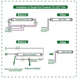 Convert Fluorescent to Led Wiring Diagram - Wiring Diagram for Fluorescent Light Fresh Wiring Diagram for Led Tubes Refrence Wiring Diagram Led Tube 10b