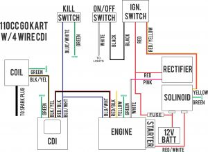 Coolster 125cc atv Wiring Diagram - Wiring Diagrams Also Chinese 110 atv Wiring Diagram Likewise 110cc Rh Wiringgoo Co 14h