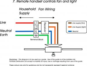 Craftmade Ceiling Fan Wiring Diagram - Wiring Diagram for Craftmade Ceiling Fan Refrence Ceiling Fan Diagram Wiring Diagram 20k