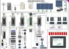 Crestron Lighting Control Wiring Diagram - Crestron Wiring Diagram Best Famous Home Automation Wiring Diagram Electrical System 4m