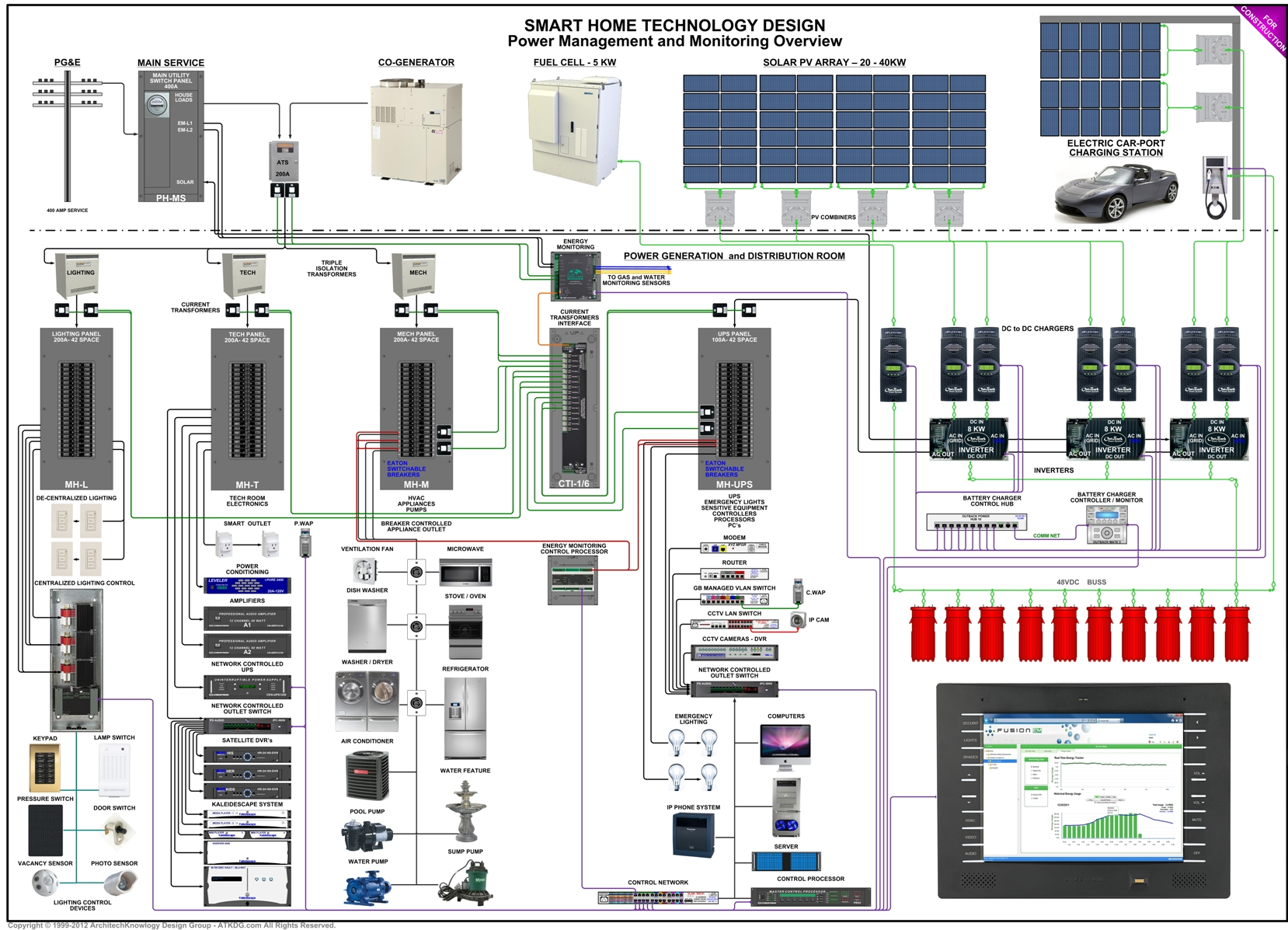 crestron lighting control wiring diagram Collection-Crestron Wiring Diagram Best Famous Home Automation Wiring Diagram Electrical System 7-t