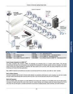 Crestron Lighting Control Wiring Diagram - Room solutions Crestron Mercial Lighting Design Guide 43 Crestron Electronic Green Light Glps Hsw Ft User Manual 4l
