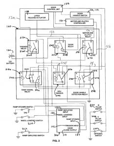 Crow River Wheelchair Lift Wiring Diagram - Diagram Motor Lift Chair Wiring for Power Harness and Stannah Stair Rh Bjzhjy Net Wheelchair Lift Wiring Diagram Schematic 1996 Gmc Truck Wiring Diagrams 1o
