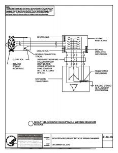 Current Transducer Wiring Diagram - Pad Mount Transformer Wiring Diagram Collection Of E 60 05 isolated Ground Receptacle Wiring Diagram Download Wiring Diagram 16a