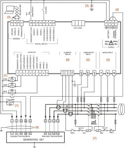 Cutler Hammer Automatic Transfer Switch Wiring Diagram - Wiring Diagram 30 Transfer Switch Air Pressor Wiring Diagram Autocad Generac Automatic Transfer Switch Wiring 18j