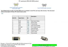 D Sub 9 Pin Connector Wiring Diagram - Rs 232 Db9 Diagram 17a