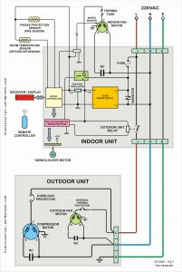 Daikin Mini Split Wiring Diagram - Wiring Diagram for Mitsubishi Mini Split Valid Mitsubishi Mini Split Wiring Diagram 4i