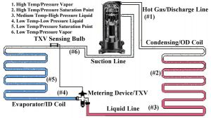 Dectron Wiring Diagram - Dectron Wiring Diagram New Discharge Temperature as Part A Diagnostic 3k