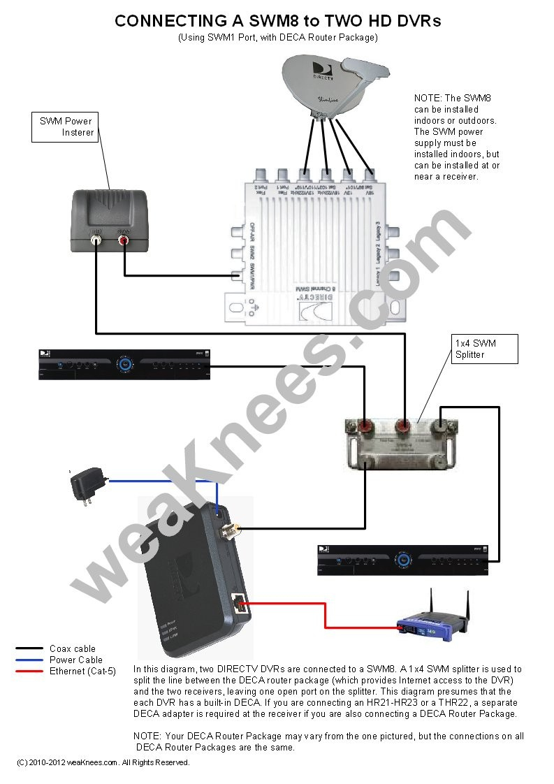 direct tv satellite dish wiring diagram Collection-Direct Tv Satellite Dish Wiring Diagram 1-k