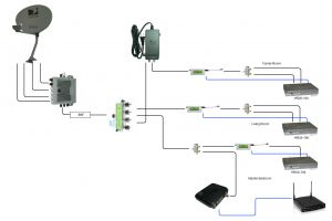 Direct Tv Satellite Dish Wiring Diagram - Direct Tv Satellite Dish Wiring Diagram In Swm with Diplexer Jpg and 6a