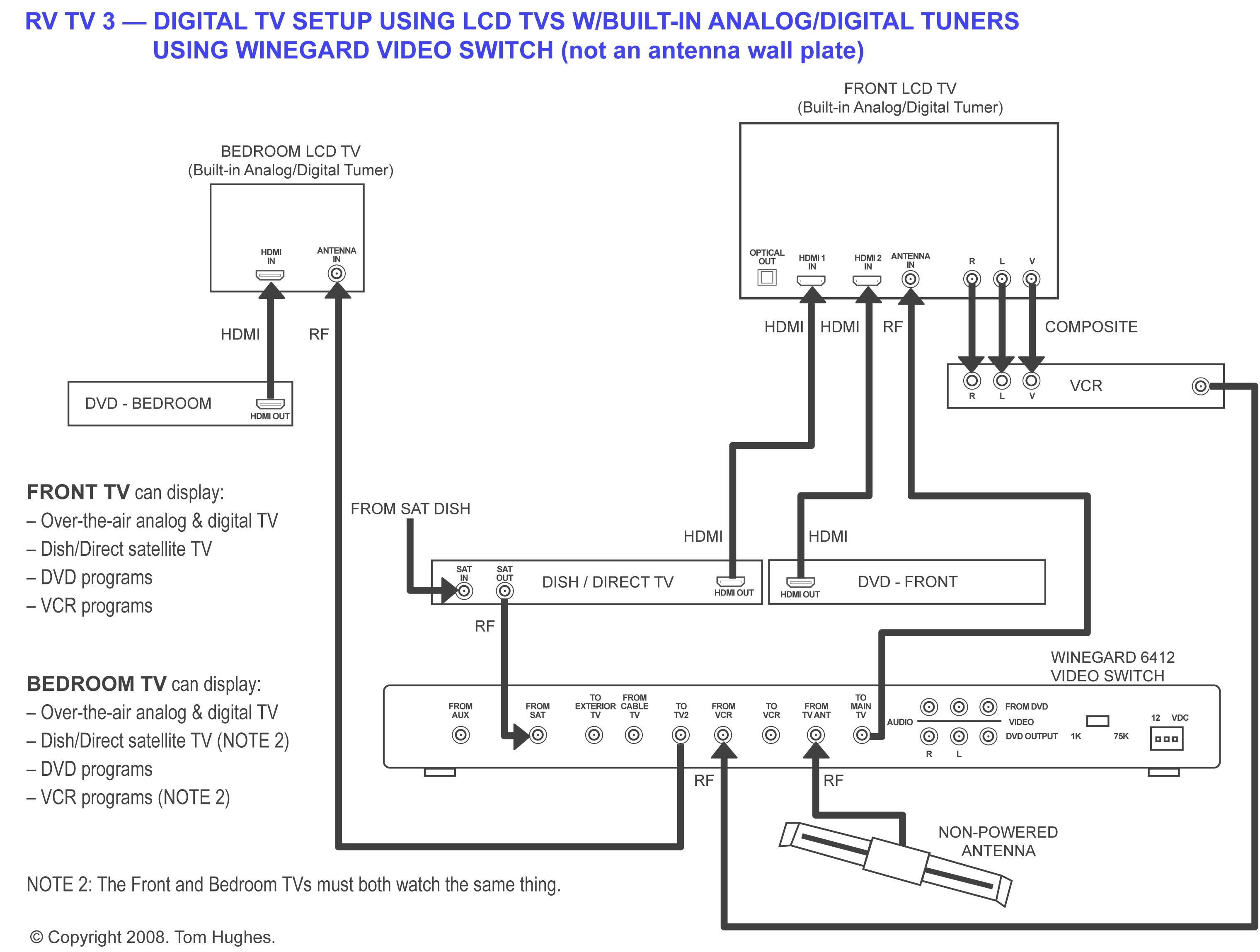 direct tv satellite dish wiring diagram Collection-Direct Tv Wiring Diagram List Direct Tv Satellite Dish Wiring Diagram Inspirational Great Directv 2-h