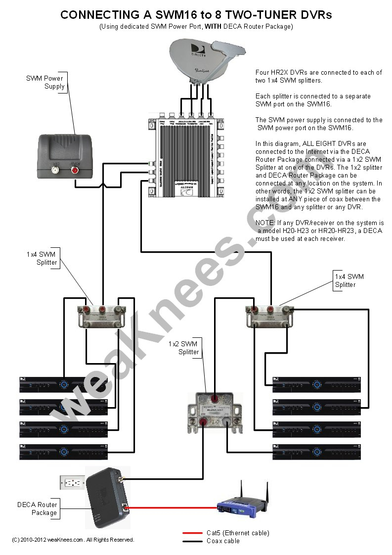 Collection Of Direct Tv Satellite Dish Wiring Diagram Sample