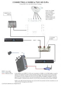 Directv Swm Wiring Diagram - Direct Tv Wiring Diagram Free Wiring Diagram Directv Swm Wiring Diagram New Wiring Diagram Image 13a