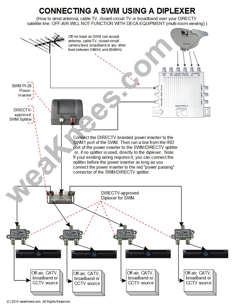 directv swm wiring diagram Collection-Wiring a SWM with diplexers for off air antenna or CCTV signal 6-s