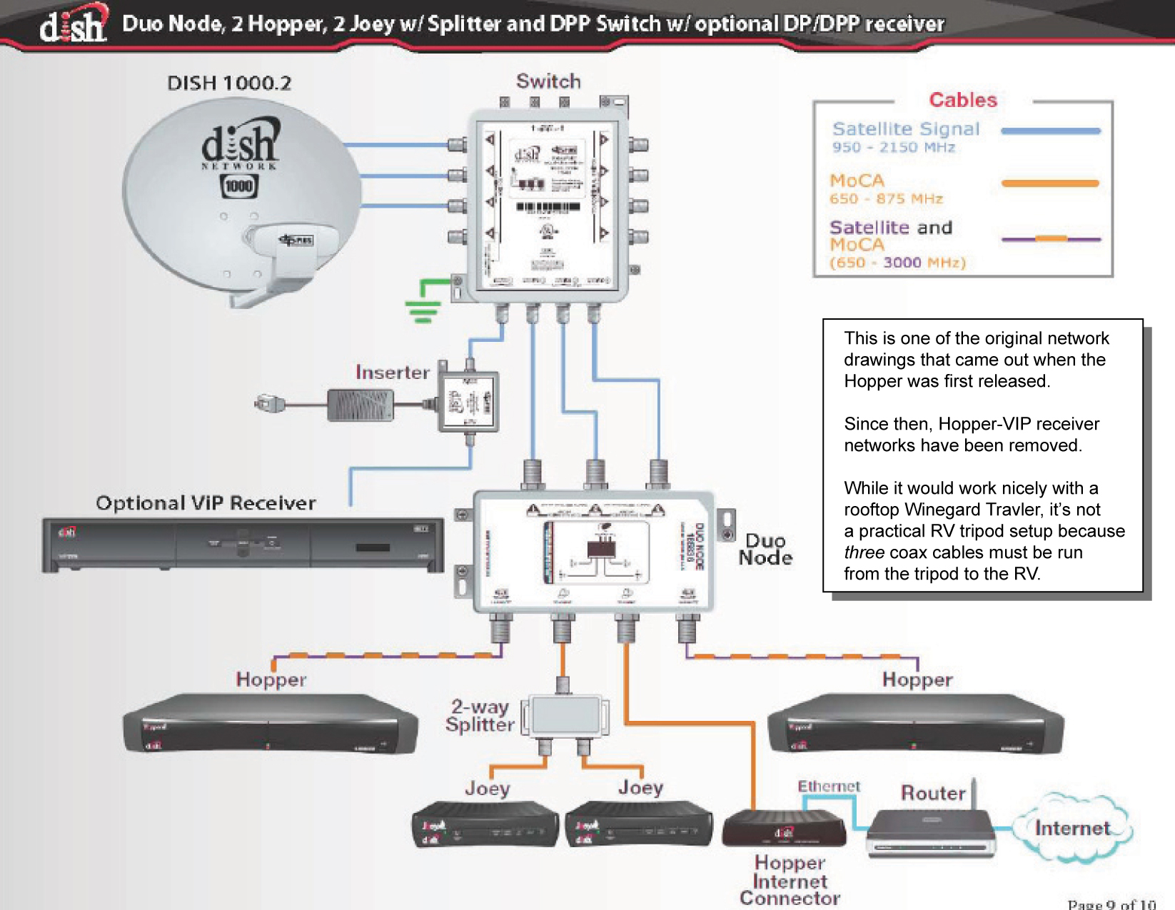 dish network wiring diagram download swm rv dish wiring diagram