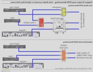 Dish Network Wiring Diagram - Wiring Diagram for Cat5 Network Cable New Rv Cable and Satellite Wiring Diagram Elegant Awesome Dish 6j