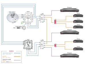 Dish Network Wiring Diagram - Wiring Diagram for Dish Network Satellite Collection Satellite Dish Wiring Diagram Jpg Amazing Network In Download Wiring Diagram 20c
