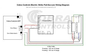 Door Access Control System Wiring Diagram - Access Control Wiring Diagram Beautiful Pretty Card Access System Wiring Diagram Inspiration 1n