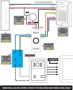 Door Access Control System Wiring Diagram - Door Access Control System Wiring Diagram Lovely Excellent Inter Systems Wiring Diagram Inspiration 12o