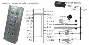 Door Access Control System Wiring Diagram Pdf - Access Control Wiring Diagram Elegant Door Gard 212se Max 3 Sys Single Access Control New Iei 1f