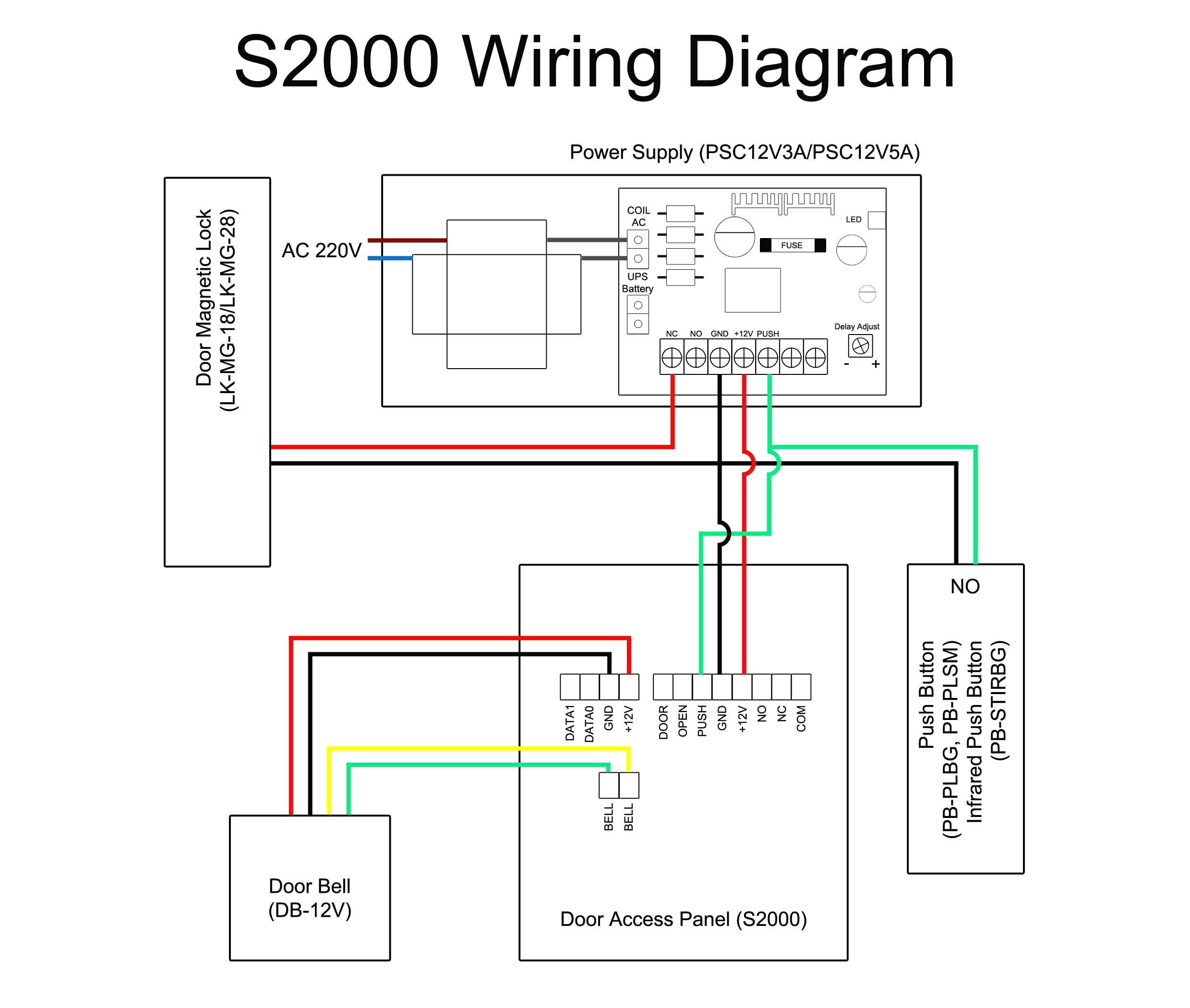 door access control system wiring diagram pdf Download-door access control wiring diagram Download Wiring Diagram Security Alarm New Samsung Security Camera Wiring 20-l