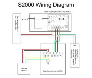 Door Access Control System Wiring Diagram - Termination Diagram Lovely the Brilliant Door Access Control System Wiring Diagram with 38 Nice Termination 11q