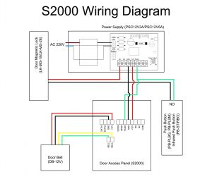 Door Access Control Wiring Diagram - Wiring Diagram Security System Best Wiring Diagram for Electric Door Bell Fresh Bunker Hill Security 13n