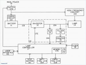 Dual Lite Inverter Wiring Diagram - Wiring Diagram for Emergency Light Key Switch Inspirational Wiring A Rh Joescablecar Spectron Dual Lite Emergency Light Dual Lite Batteries 6m
