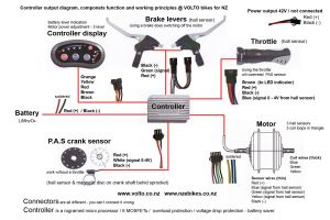 E Bike Controller Wiring Diagram - Electrical Wiring Diagram Nz Fresh Wiring Diagram Electric Bike Rh Wheathill Co 2010 Gmc Sierra Brake Diagram 2010 Gmc Sierra Brake Diagram 12r