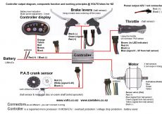 Ebike Wiring Diagram - Electrical Wiring Diagram Nz Fresh Wiring Diagram Electric Bike Rh Wheathill Co 2010 Gmc Sierra Brake Diagram 2010 Gmc Sierra Brake Diagram 17r
