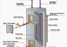 Electric Water Heater Wiring Diagram - Wiring Diagram Electric Water Heater Fresh New Hot Water Heater Wiring Diagram Diagram 11r