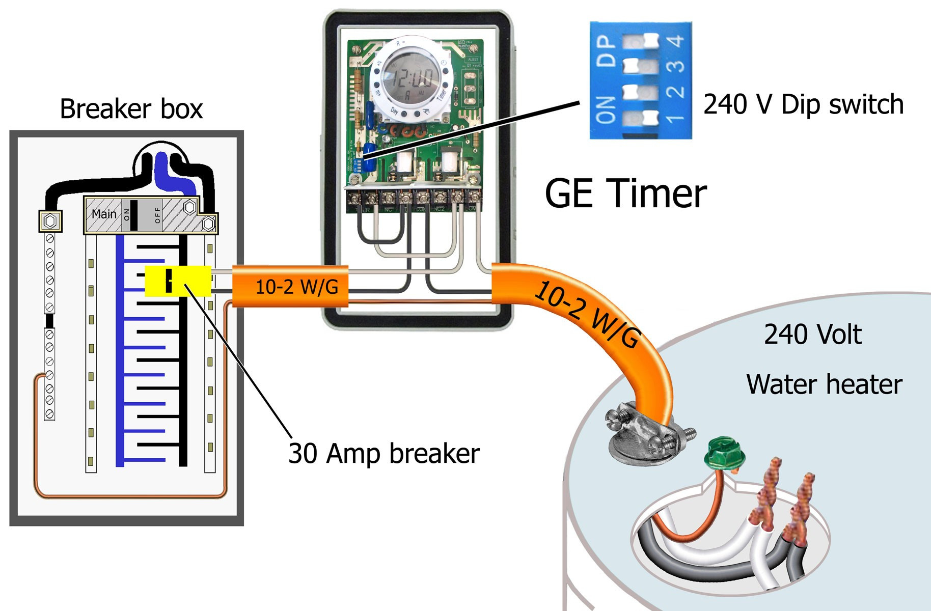 220 Water Heater To Fuse Box | Wiring Diagram on