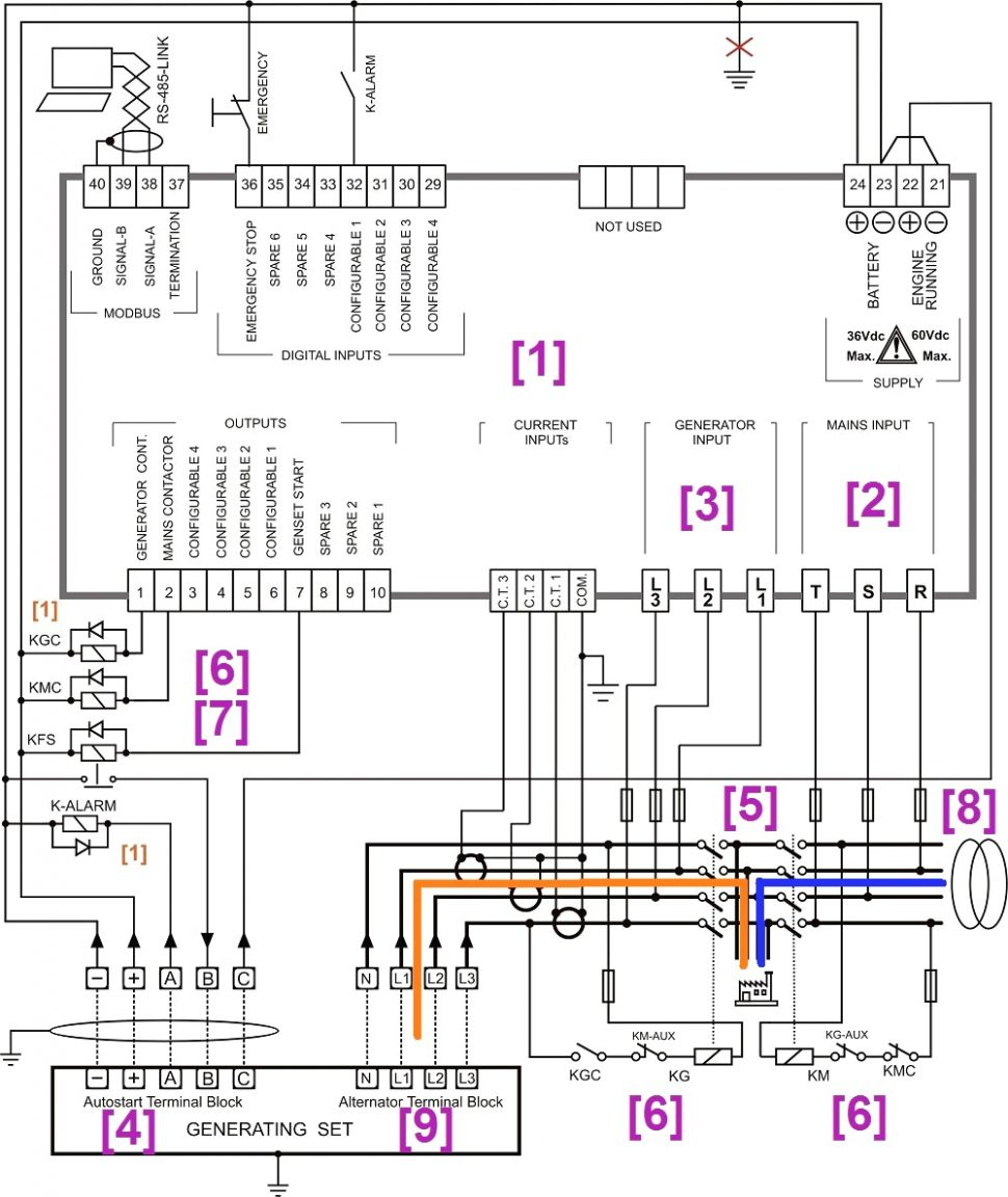 electrical panel board wiring diagram pdf Download-Electrical Panel Board Wiring Diagram Pdf New Electrical Panel Board Wiring Diagram Pdf Incredible Control 9-a