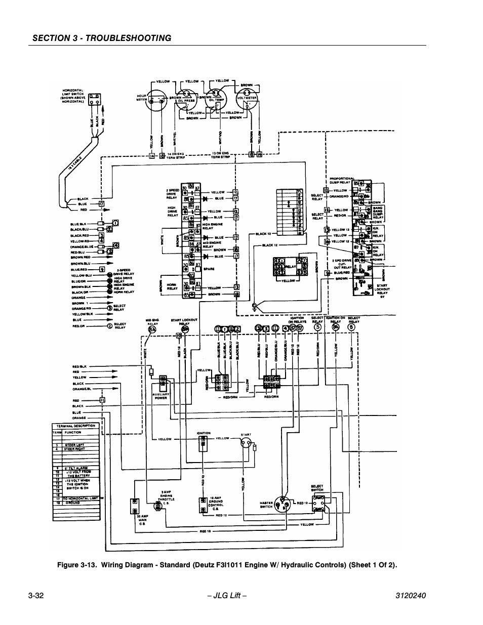 elevator wiring diagram pdf Collection-Deutz Wiring Diagram New Generous Jlg Scissor Lift Control Box Wire Electrical 2-m