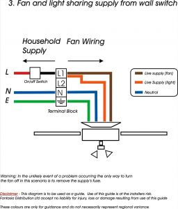 Fantech Wiring Diagram - Wiring An attic Fan In Parallel Wire Center U2022 Rh 66 42 98 166 Fantech Exhaust Fans Wiring Fantech Fan 10n