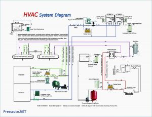 Fasco Motors Wiring Diagram - Hvac Fan Wiring Diagram New Wiring Diagram for Fasco Blower Motor Best Hvac Blower Motor Wiring 6g