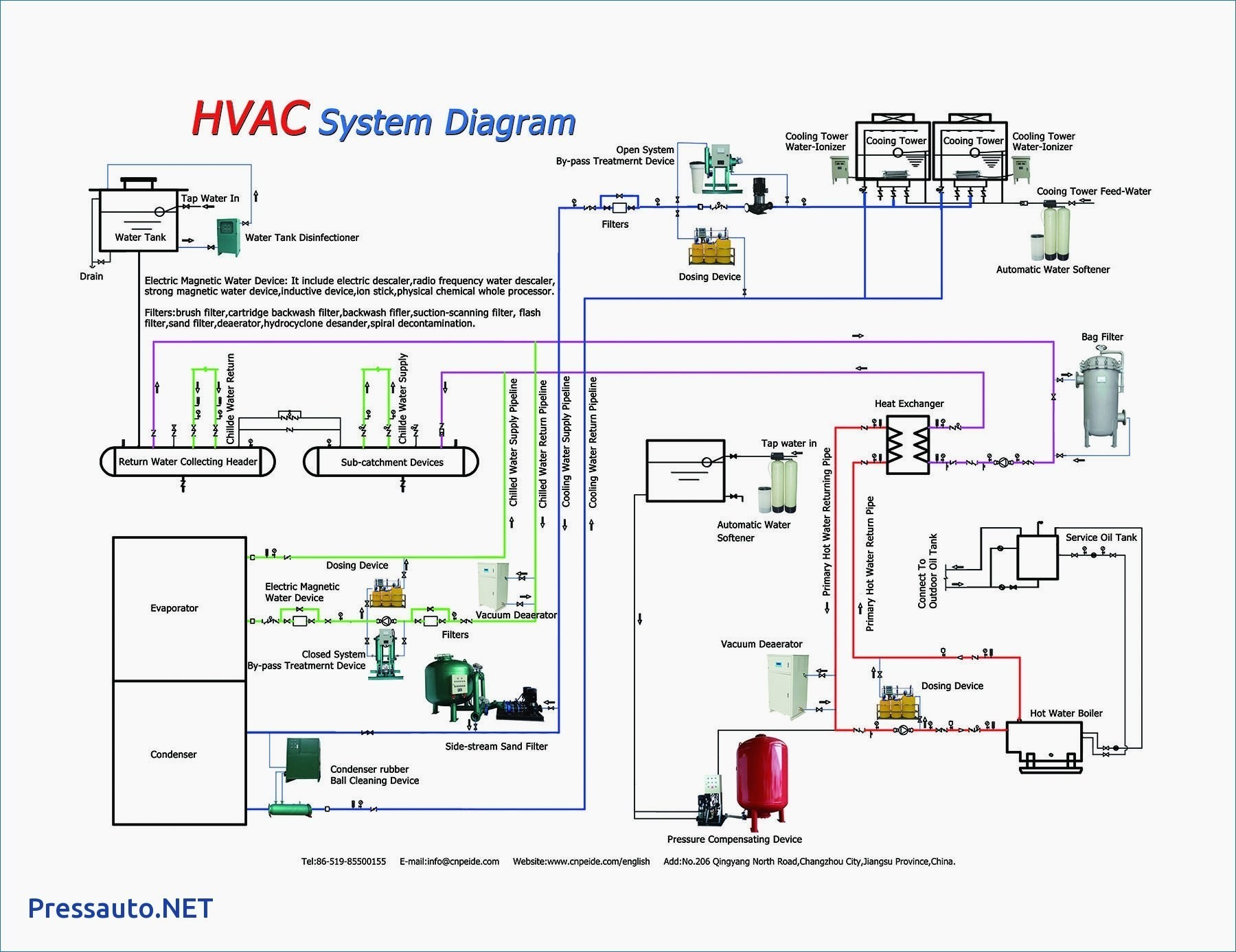Fasco Motors Wiring Diagram Download Hvac Panel Fan New For Blower Motor